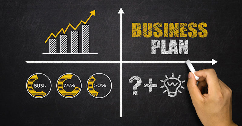 We got your business Plan for your company